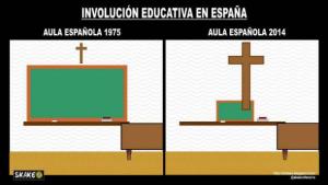 involución1975-2015